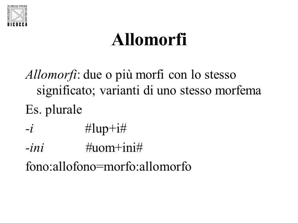Allomorfi Allomorfi: due o più morfi con lo stesso significato; varianti di uno stesso morfema Es.