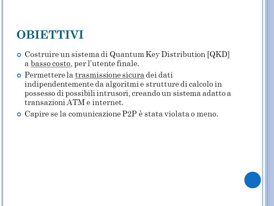 OBIETTIVI Costruire un sistema di Quantum Key Distribution [QKD] a basso costo, per l'utente finale. Permettere la trasmissione sicura dei dati indipe