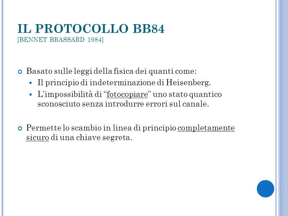 IL PROTOCOLLO BB84 [BENNET BRASSARD 1984] Basato sulle leggi della fisica dei quanti come: Il principio di indeterminazione di Heisenberg.