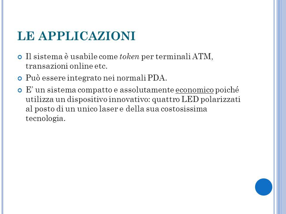 LE APPLICAZIONI Il sistema è usabile come token per terminali ATM, transazioni online etc. Può essere integrato nei normali PDA. E' un sistema compatt