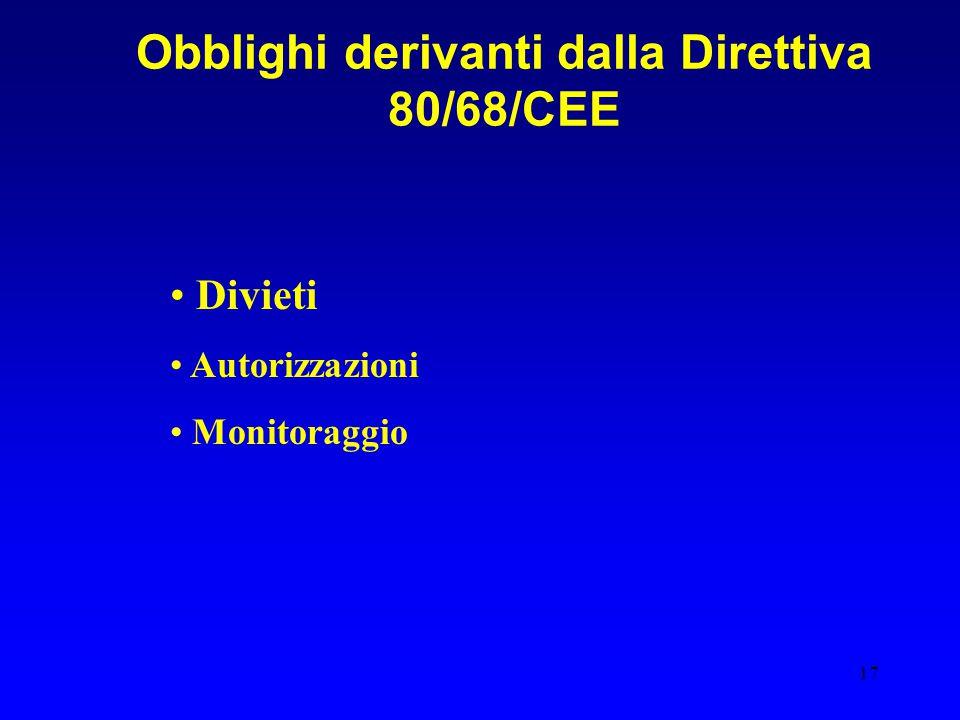 17 Obblighi derivanti dalla Direttiva 80/68/CEE Divieti Autorizzazioni Monitoraggio