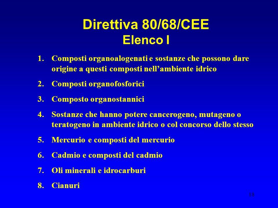 18 Direttiva 80/68/CEE Elenco I 1.Composti organoalogenati e sostanze che possono dare origine a questi composti nell'ambiente idrico 2.Composti organ
