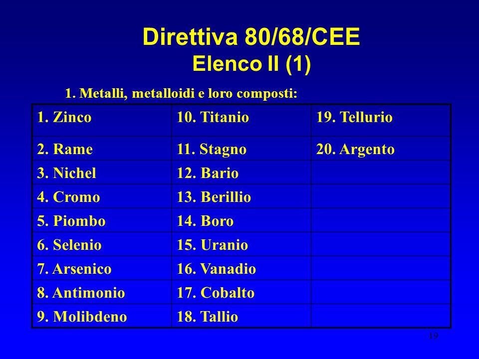 19 Direttiva 80/68/CEE Elenco II (1) 1. Metalli, metalloidi e loro composti: 1. Zinco10. Titanio19. Tellurio 2. Rame11. Stagno20. Argento 3. Nichel12.