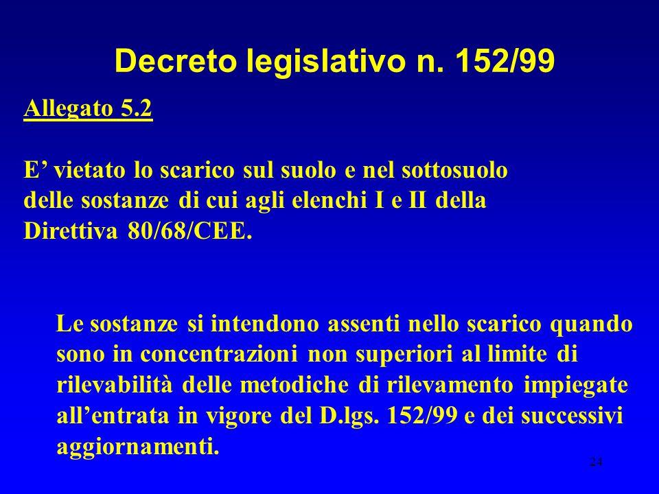 24 Decreto legislativo n. 152/99 Allegato 5.2 E' vietato lo scarico sul suolo e nel sottosuolo delle sostanze di cui agli elenchi I e II della Diretti
