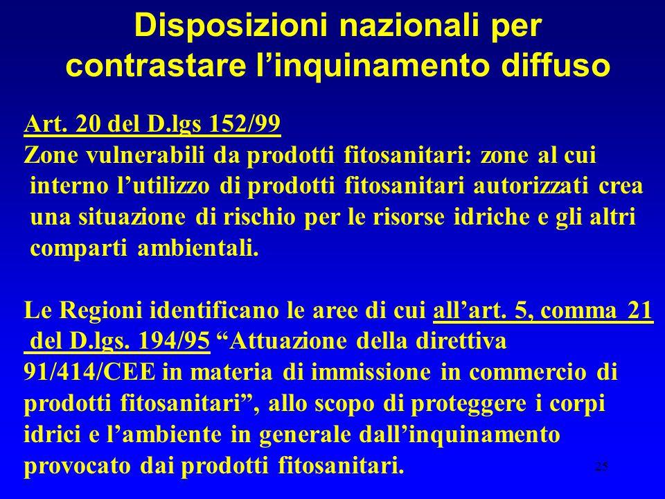 25 Disposizioni nazionali per contrastare l'inquinamento diffuso Art. 20 del D.lgs 152/99 Zone vulnerabili da prodotti fitosanitari: zone al cui inter