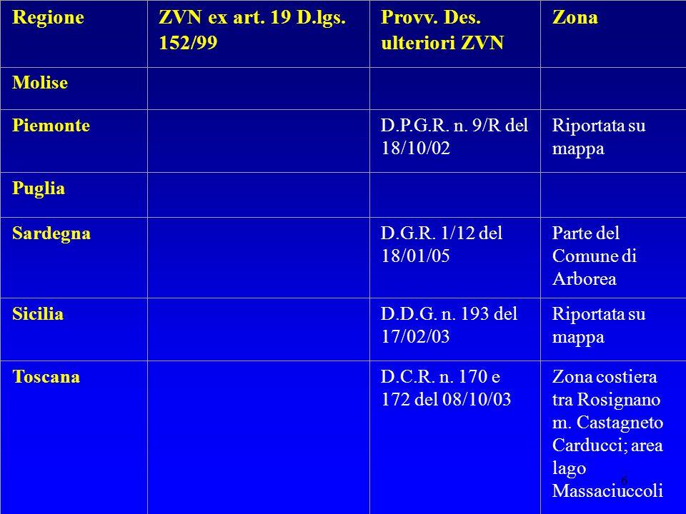 6 RegioneZVN ex art. 19 D.lgs. 152/99 Provv. Des. ulteriori ZVN Zona Molise Piemonte D.P.G.R. n. 9/R del 18/10/02 Riportata su mappa Puglia Sardegna D
