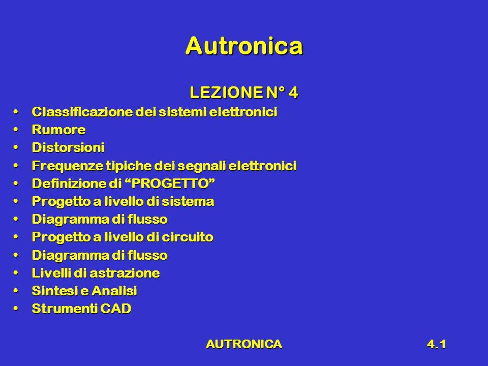 AUTRONICA4.1 Autronica LEZIONE N° 4 Classificazione dei sistemi elettroniciClassificazione dei sistemi elettronici RumoreRumore DistorsioniDistorsioni