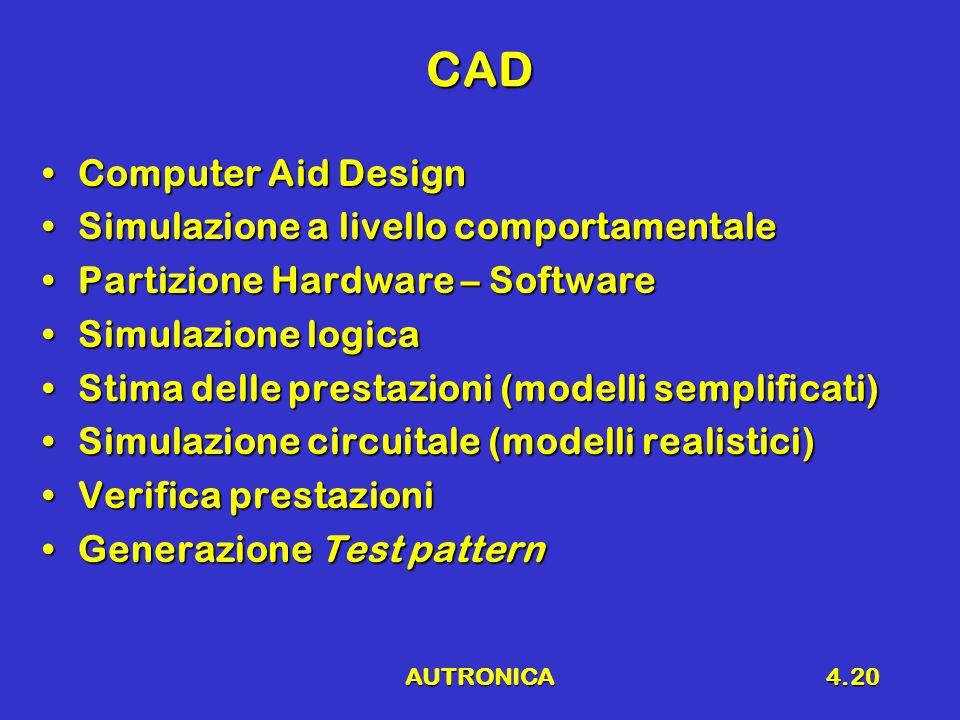 AUTRONICA4.20 CAD Computer Aid DesignComputer Aid Design Simulazione a livello comportamentaleSimulazione a livello comportamentale Partizione Hardwar