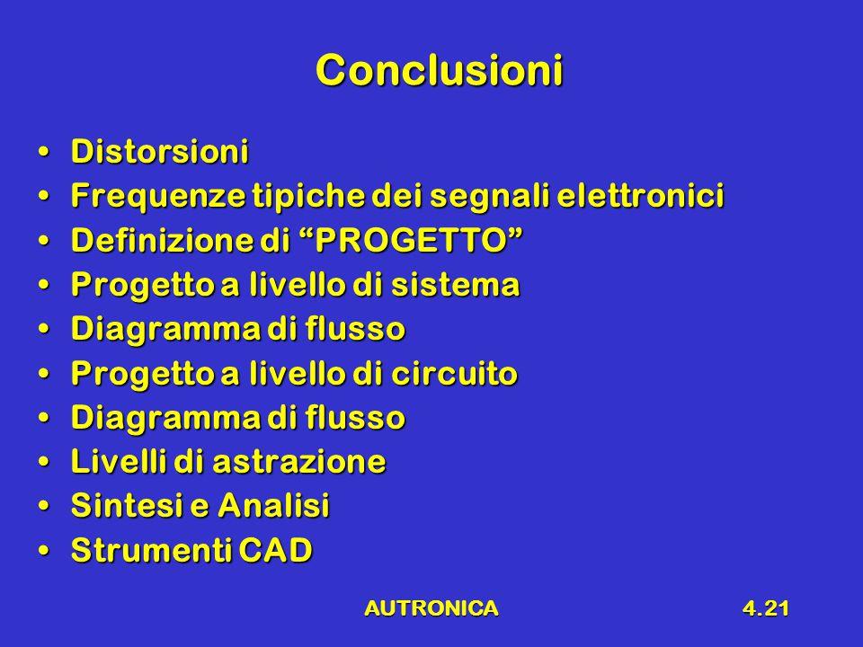 AUTRONICA4.21 Conclusioni DistorsioniDistorsioni Frequenze tipiche dei segnali elettroniciFrequenze tipiche dei segnali elettronici Definizione di PROGETTO Definizione di PROGETTO Progetto a livello di sistemaProgetto a livello di sistema Diagramma di flussoDiagramma di flusso Progetto a livello di circuitoProgetto a livello di circuito Diagramma di flussoDiagramma di flusso Livelli di astrazioneLivelli di astrazione Sintesi e AnalisiSintesi e Analisi Strumenti CADStrumenti CAD