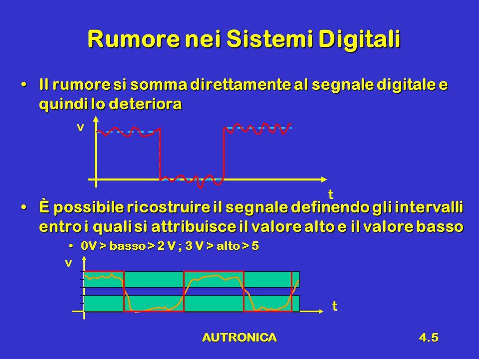 AUTRONICA4.5 Rumore nei Sistemi Digitali Il rumore si somma direttamente al segnale digitale e quindi lo deterioraIl rumore si somma direttamente al segnale digitale e quindi lo deteriora È possibile ricostruire il segnale definendo gli intervalli entro i quali si attribuisce il valore alto e il valore bassoÈ possibile ricostruire il segnale definendo gli intervalli entro i quali si attribuisce il valore alto e il valore basso 0V > basso > 2 V ; 3 V > alto > 50V > basso > 2 V ; 3 V > alto > 5 v t v t