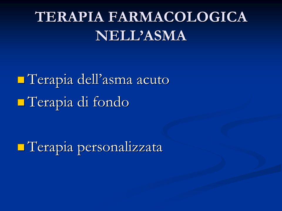 TERAPIA FARMACOLOGICA NELL'ASMA Terapia dell'asma acuto Terapia dell'asma acuto Terapia di fondo Terapia di fondo Terapia personalizzata Terapia perso