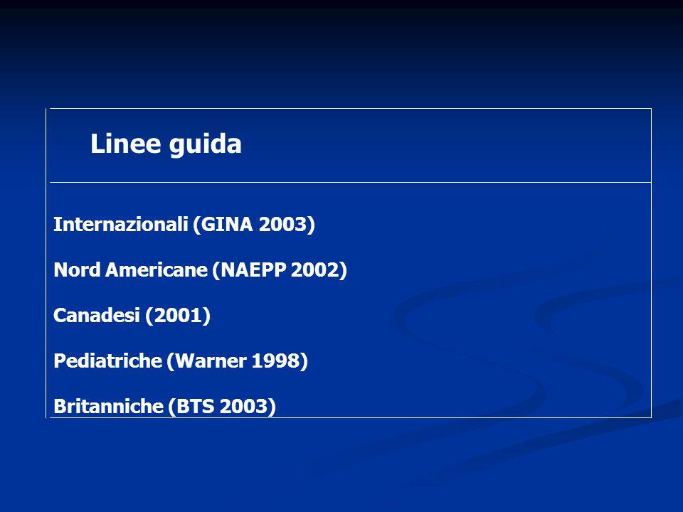 Internazionali (GINA 2003) Nord Americane (NAEPP 2002) Canadesi (2001) Pediatriche (Warner 1998) Britanniche (BTS 2003) Linee guida