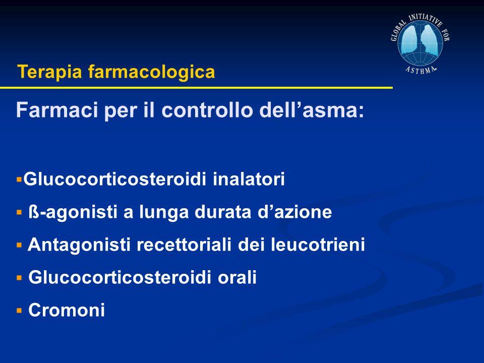 Farmaci per il controllo dell'asma:  Glucocorticosteroidi inalatori  ß-agonisti a lunga durata d'azione  Antagonisti recettoriali dei leucotrieni 
