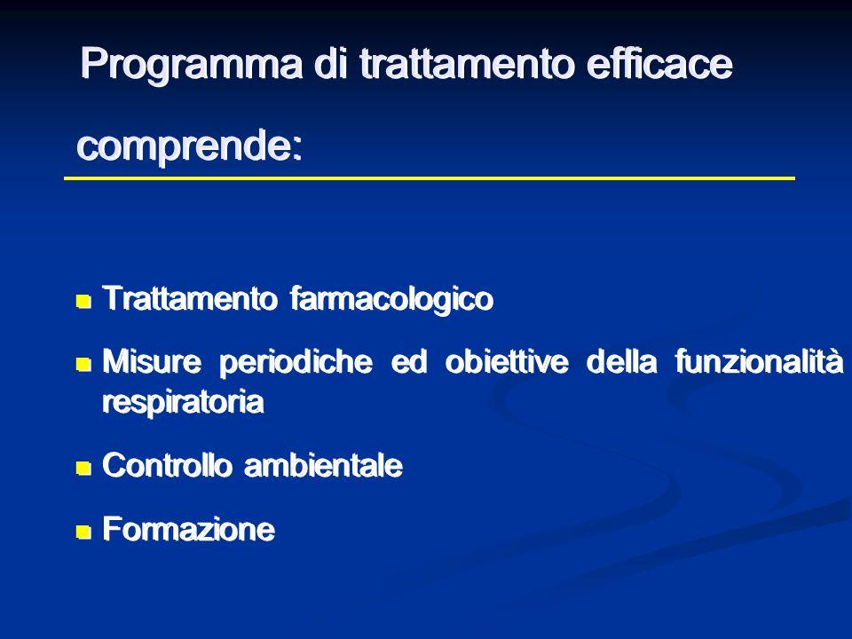 Programma di trattamento efficace comprende: Trattamento farmacologico Misure periodiche ed obiettive della funzionalità respiratoria Controllo ambien