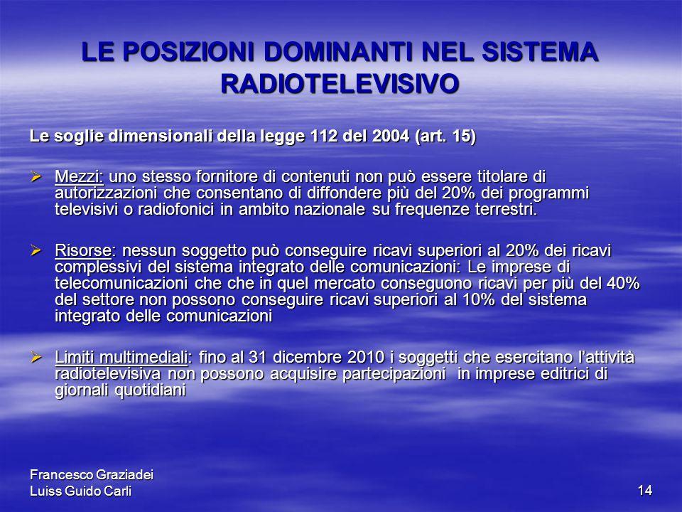 Francesco Graziadei Luiss Guido Carli14 LE POSIZIONI DOMINANTI NEL SISTEMA RADIOTELEVISIVO Le soglie dimensionali della legge 112 del 2004 (art.