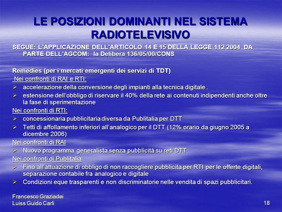 Francesco Graziadei Luiss Guido Carli18 LE POSIZIONI DOMINANTI NEL SISTEMA RADIOTELEVISIVO SEGUE: L'APPLICAZIONE DELL'ARTICOLO 14 E 15 DELLA LEGGE 112 2004 DA PARTE DELL'AGCOM: la Delibera 136/05/00/CONS Remedies (per i mercati emergenti dei servizi di TDT) Nei confronti di RAI e RTI: Nei confronti di RAI e RTI:  accelerazione della conversione degli impianti alla tecnica digitale.