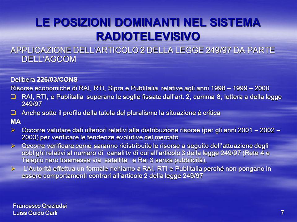 Francesco Graziadei Luiss Guido Carli7 LE POSIZIONI DOMINANTI NEL SISTEMA RADIOTELEVISIVO APPLICAZIONE DELL'ARTICOLO 2 DELLA LEGGE 249/97 DA PARTE DELL'AGCOM Delibera 226/03/CONS Risorse economiche di RAI, RTI, Sipra e Publitalia relative agli anni 1998 – 1999 – 2000  RAI, RTI, e Publitalia superano le soglie fissate dall'art.