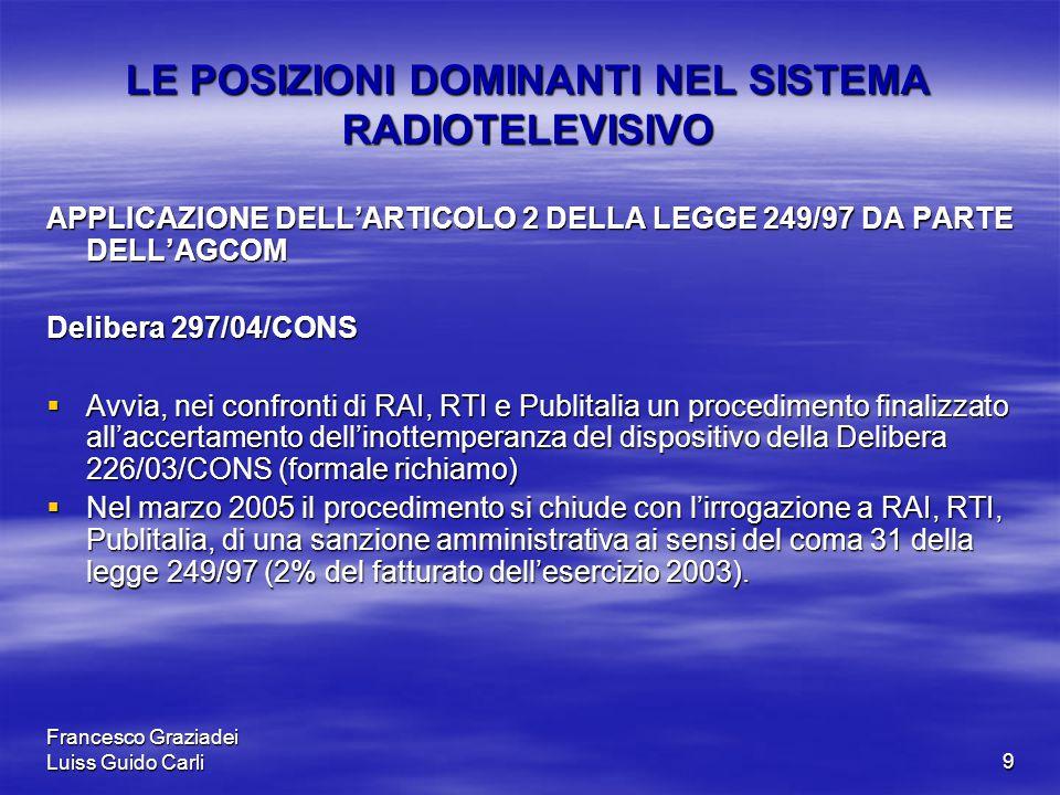 Francesco Graziadei Luiss Guido Carli9 LE POSIZIONI DOMINANTI NEL SISTEMA RADIOTELEVISIVO APPLICAZIONE DELL'ARTICOLO 2 DELLA LEGGE 249/97 DA PARTE DELL'AGCOM Delibera 297/04/CONS  Avvia, nei confronti di RAI, RTI e Publitalia un procedimento finalizzato all'accertamento dell'inottemperanza del dispositivo della Delibera 226/03/CONS (formale richiamo)  Nel marzo 2005 il procedimento si chiude con l'irrogazione a RAI, RTI, Publitalia, di una sanzione amministrativa ai sensi del coma 31 della legge 249/97 (2% del fatturato dell'esercizio 2003).