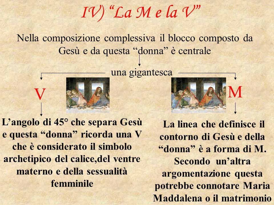 """IV) """"La M e la V"""" Nella composizione complessiva il blocco composto da Gesù e da questa """"donna"""" è centrale una gigantesca L'angolo di 45° che separa G"""