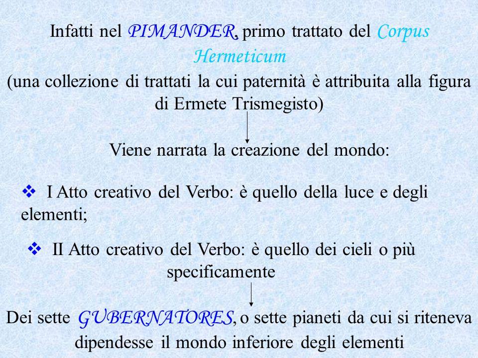 Infatti nel PIMANDER, primo trattato del Corpus Hermeticum (una collezione di trattati la cui paternità è attribuita alla figura di Ermete Trismegisto