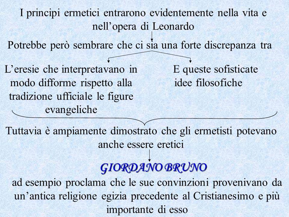 I principi ermetici entrarono evidentemente nella vita e nell'opera di Leonardo Potrebbe però sembrare che ci sia una forte discrepanza tra E queste s