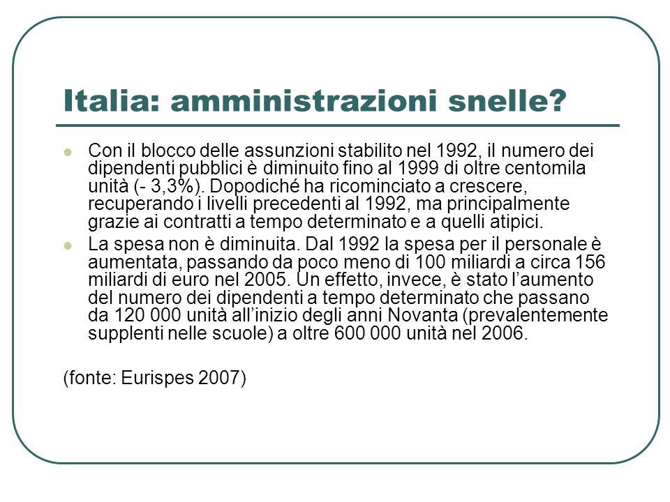 Italia: amministrazioni snelle.