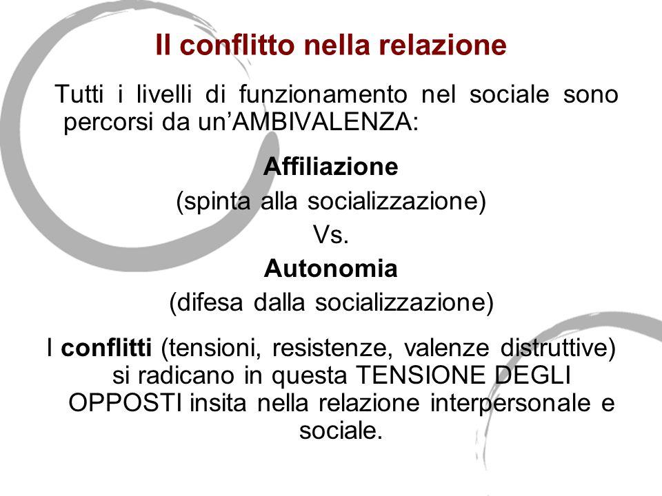 Il conflitto nella relazione Tutti i livelli di funzionamento nel sociale sono percorsi da un'AMBIVALENZA: Affiliazione (spinta alla socializzazione) Vs.