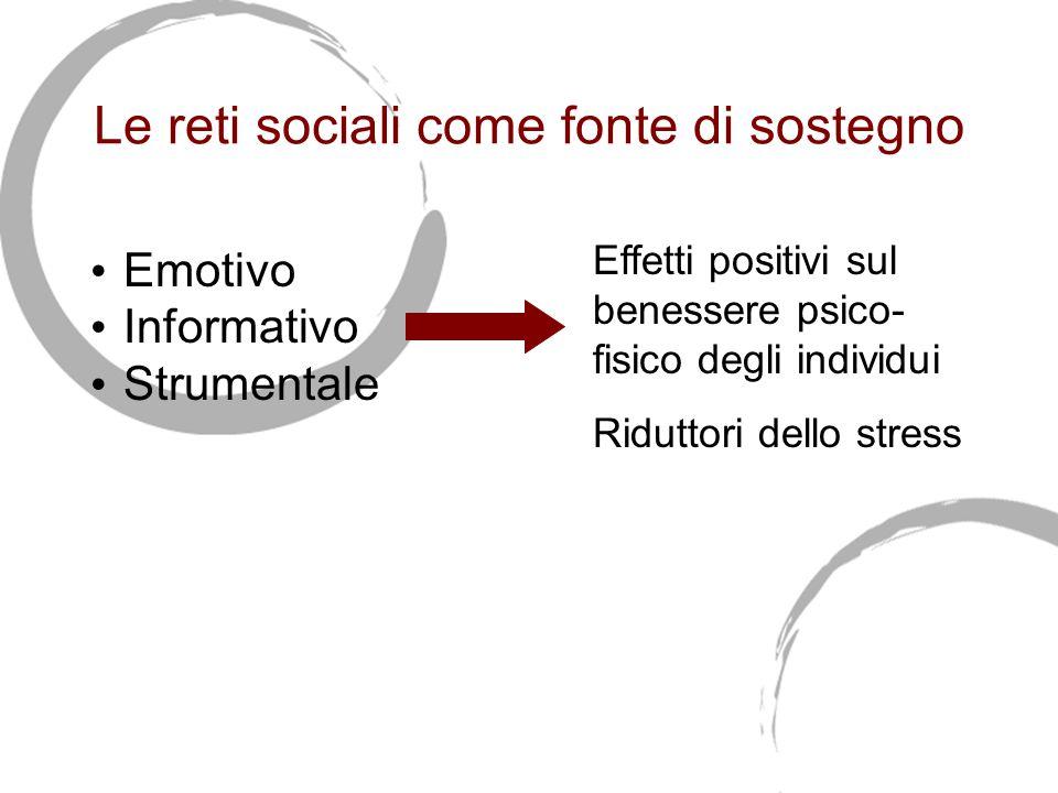 Le reti sociali come fonte di sostegno Emotivo Informativo Strumentale Effetti positivi sul benessere psico- fisico degli individui Riduttori dello stress