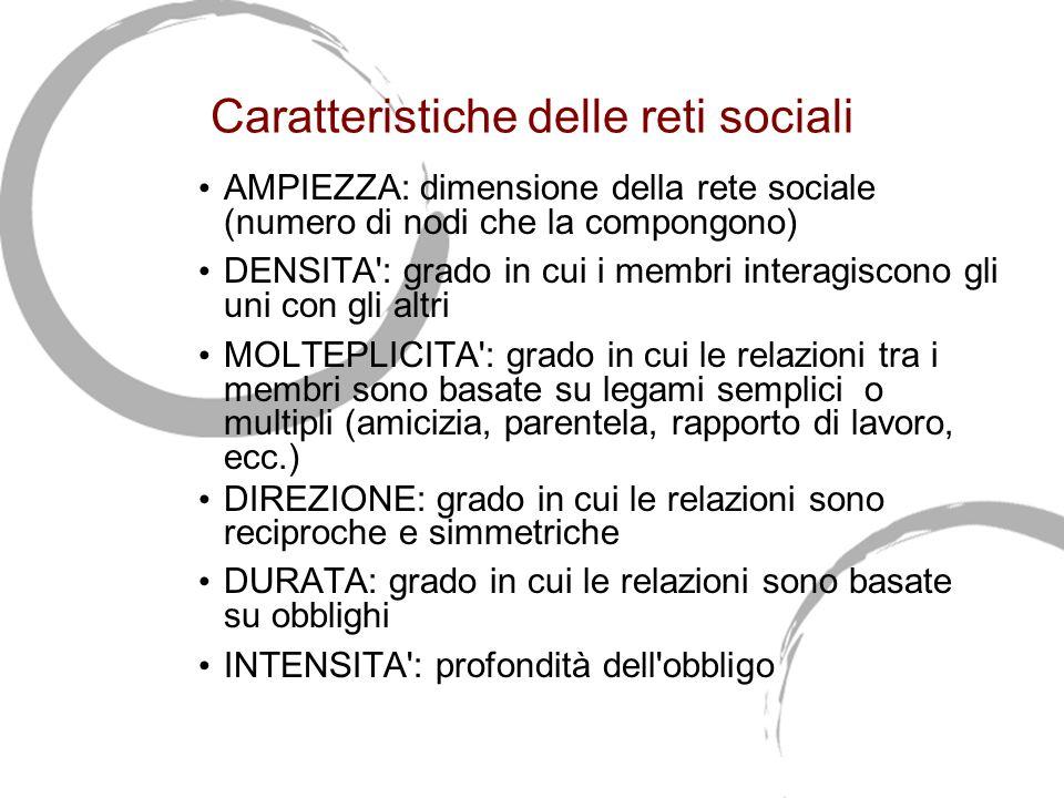 Caratteristiche delle reti sociali AMPIEZZA: dimensione della rete sociale (numero di nodi che la compongono) DENSITA : grado in cui i membri interagiscono gli uni con gli altri MOLTEPLICITA : grado in cui le relazioni tra i membri sono basate su legami semplici o multipli (amicizia, parentela, rapporto di lavoro, ecc.) DIREZIONE: grado in cui le relazioni sono reciproche e simmetriche DURATA: grado in cui le relazioni sono basate su obblighi INTENSITA : profondità dell obbligo