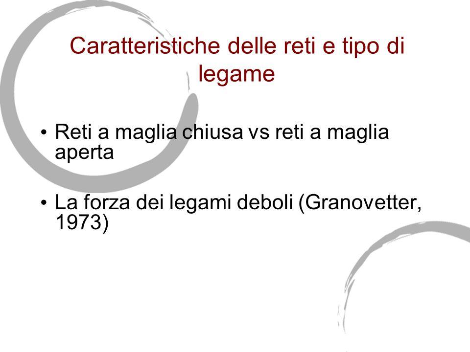 Caratteristiche delle reti e tipo di legame Reti a maglia chiusa vs reti a maglia aperta La forza dei legami deboli (Granovetter, 1973)