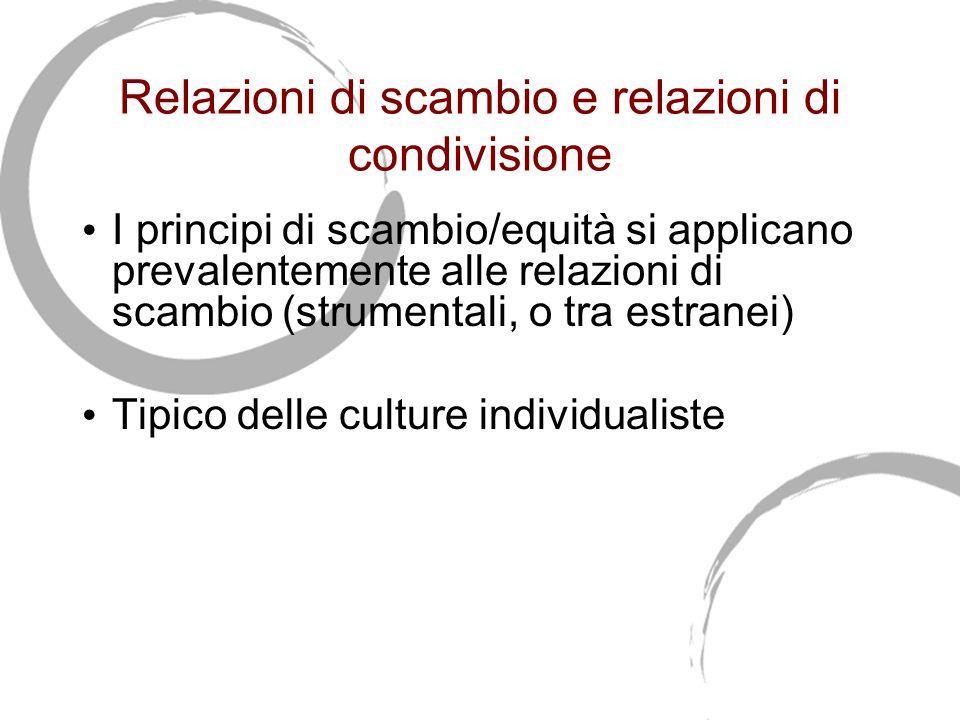 Relazioni di scambio e relazioni di condivisione I principi di scambio/equità si applicano prevalentemente alle relazioni di scambio (strumentali, o tra estranei) Tipico delle culture individualiste