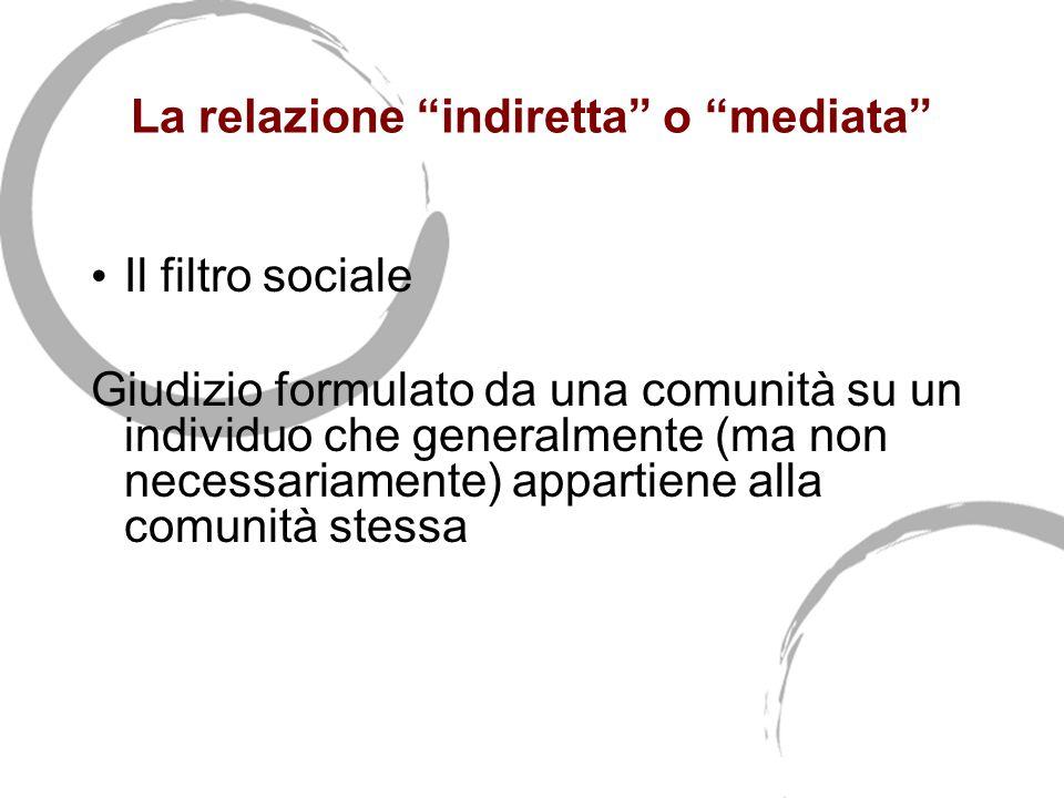La relazione indiretta o mediata Il filtro sociale Giudizio formulato da una comunità su un individuo che generalmente (ma non necessariamente) appartiene alla comunità stessa