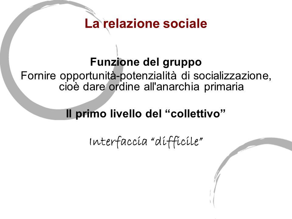 La relazione sociale Funzione del gruppo Fornire opportunità-potenzialità di socializzazione, cioè dare ordine all anarchia primaria Il primo livello del collettivo Interfaccia difficile