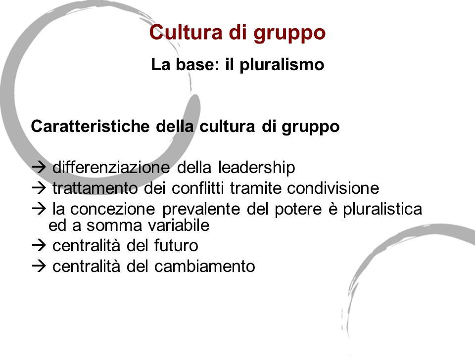 Cultura di gruppo La base: il pluralismo Caratteristiche della cultura di gruppo  differenziazione della leadership  trattamento dei conflitti tramite condivisione  la concezione prevalente del potere è pluralistica ed a somma variabile  centralità del futuro  centralità del cambiamento