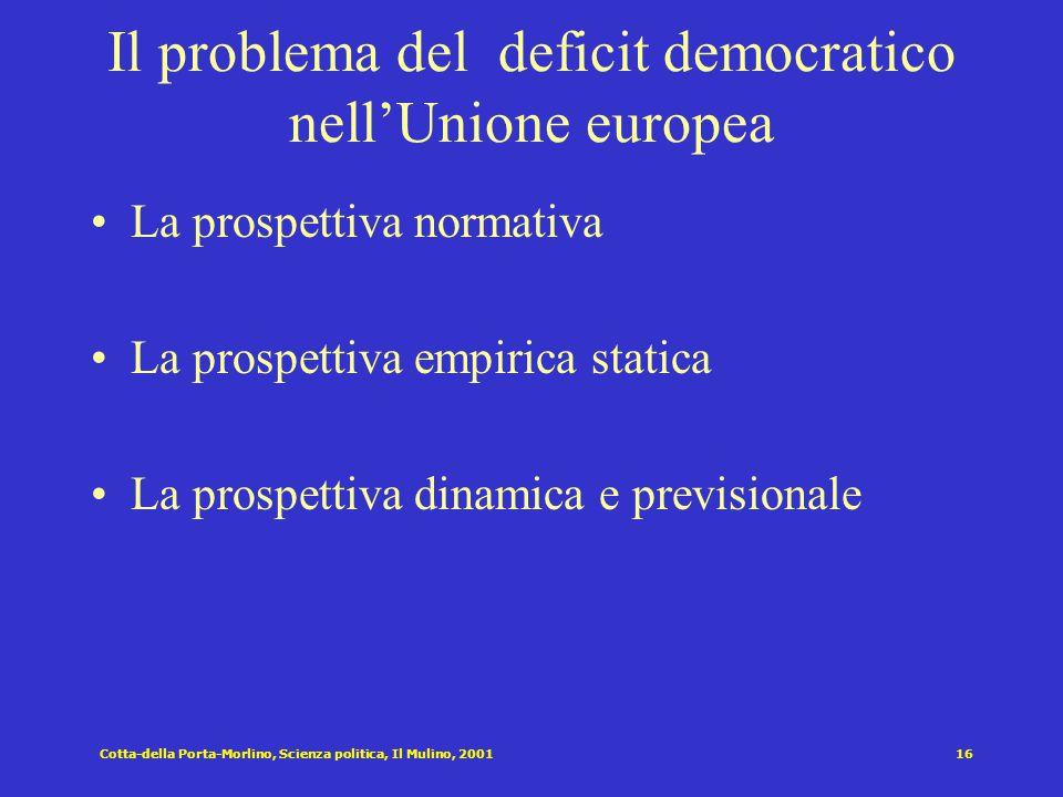 Cotta-della Porta-Morlino, Scienza politica, Il Mulino, 200116 Il problema del deficit democratico nell'Unione europea La prospettiva normativa La prospettiva empirica statica La prospettiva dinamica e previsionale