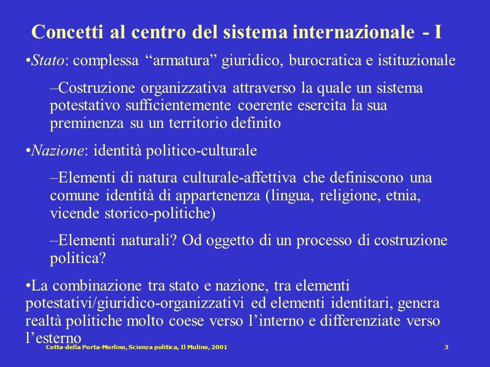 Cotta-della Porta-Morlino, Scienza politica, Il Mulino, 200114 Spiegazioni dello sviluppo europeo Teorie funzionaliste e neo-funzionaliste Prospettiva intergovernativa Neoistituzionalismo storico