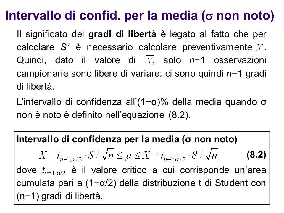 Intervallo di confid. per la media (  non noto) Il significato dei gradi di libertà è legato al fatto che per calcolare S 2 è necessario calcolare pr