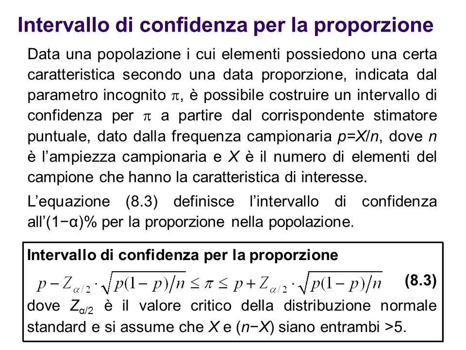 Intervallo di confidenza per la proporzione Data una popolazione i cui elementi possiedono una certa caratteristica secondo una data proporzione, indi