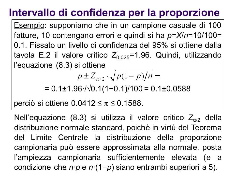 Intervallo di confidenza per la proporzione Esempio: supponiamo che in un campione casuale di 100 fatture, 10 contengano errori e quindi si ha p=X/n=1