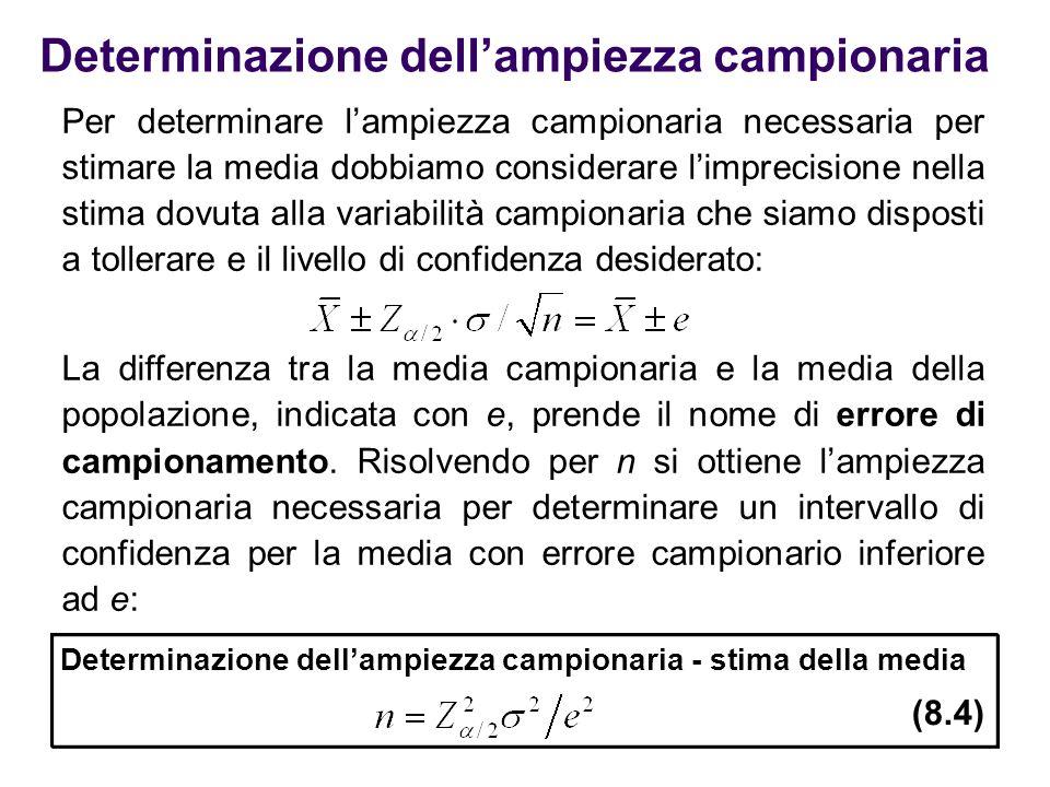 Determinazione dell'ampiezza campionaria Per determinare l'ampiezza campionaria necessaria per stimare la media dobbiamo considerare l'imprecisione ne