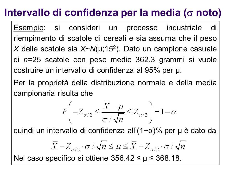 Intervallo di confidenza per la media (  noto) Ipotizziamo che μ sia uguale a 368.