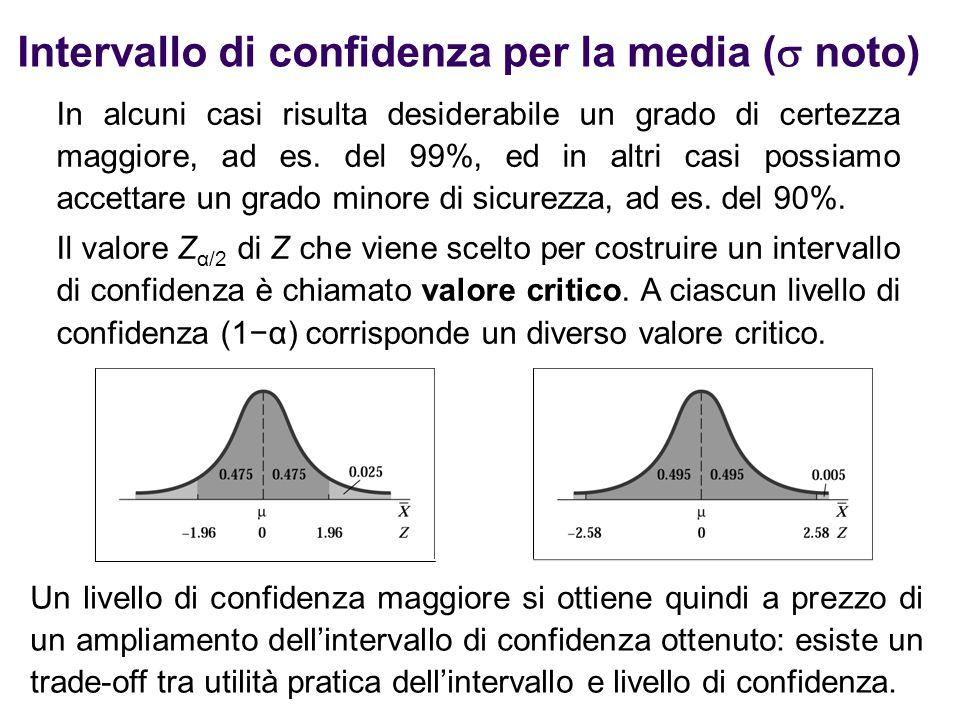 Intervallo di confidenza per la media (  noto) In alcuni casi risulta desiderabile un grado di certezza maggiore, ad es. del 99%, ed in altri casi po
