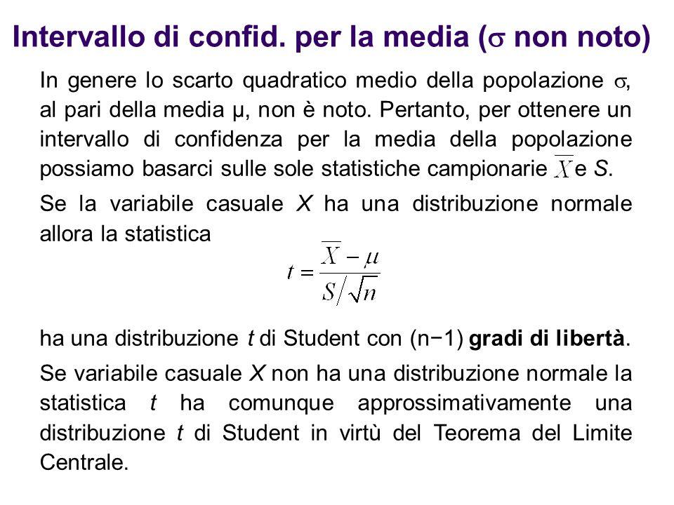 Intervallo di confid. per la media (  non noto) In genere lo scarto quadratico medio della popolazione , al pari della media μ, non è noto. Pertanto