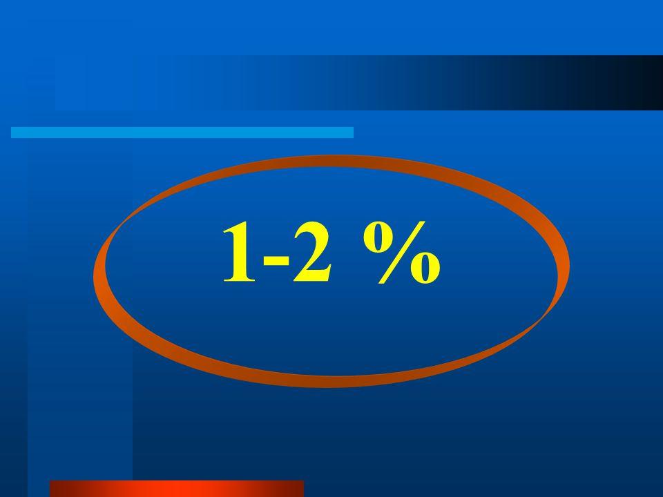 1-2 %