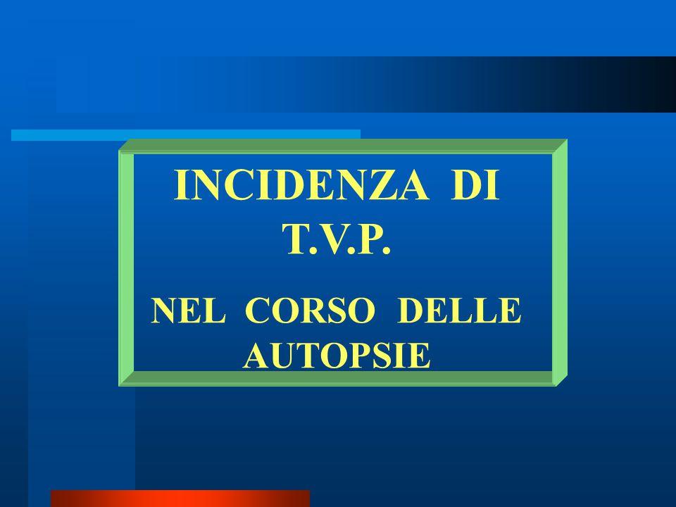 INCIDENZA DI T.V.P. NEL CORSO DELLE AUTOPSIE