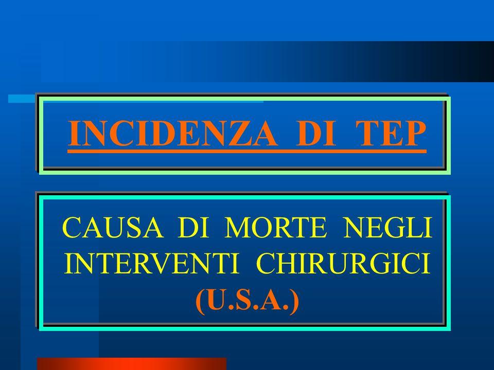 INCIDENZA DI TEP CAUSA DI MORTE NEGLI INTERVENTI CHIRURGICI (U.S.A.)