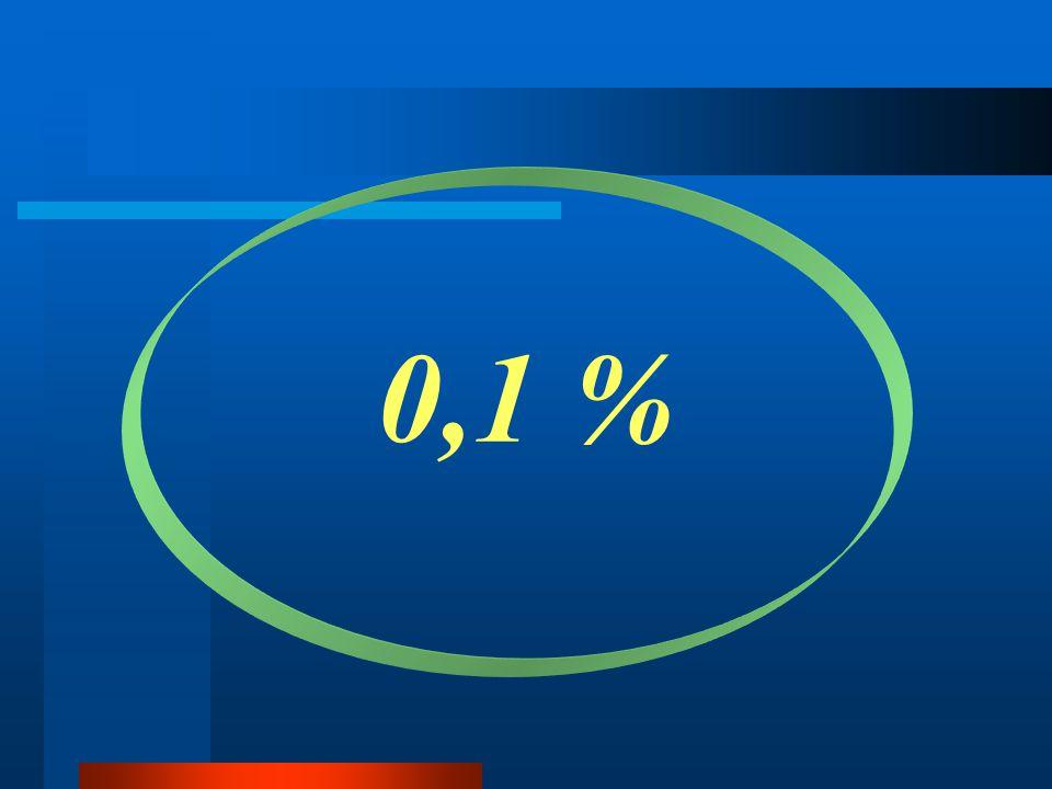 0,1 %
