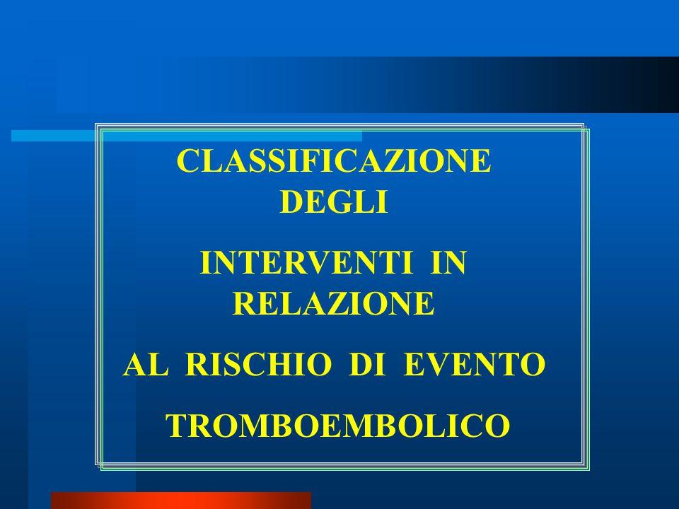 CLASSIFICAZIONE DEGLI INTERVENTI IN RELAZIONE AL RISCHIO DI EVENTO TROMBOEMBOLICO