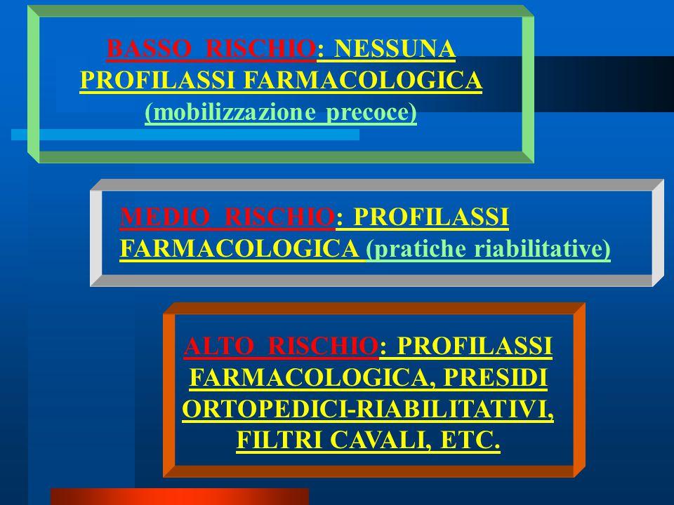 BASSO RISCHIO: NESSUNA PROFILASSI FARMACOLOGICA (mobilizzazione precoce) MEDIO RISCHIO: PROFILASSI FARMACOLOGICA (pratiche riabilitative) ALTO RISCHIO