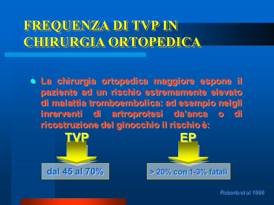 FREQUENZA DI TVP IN CHIRURGIA ORTOPEDICA La chirurgia ortopedica maggiore espone il paziente ad un rischio estremamente elevato di malattia tromboembo
